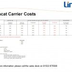 Lincat Delivery Charges